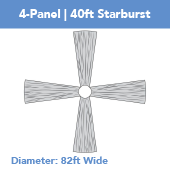 4-Panel 40ft Starburst Ceiling Draping Kit (82 Feet Wide)