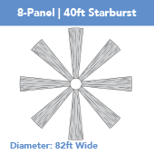 8-Panel Starburst 40ft Ceiling Draping Kit (82 Feet Wide)